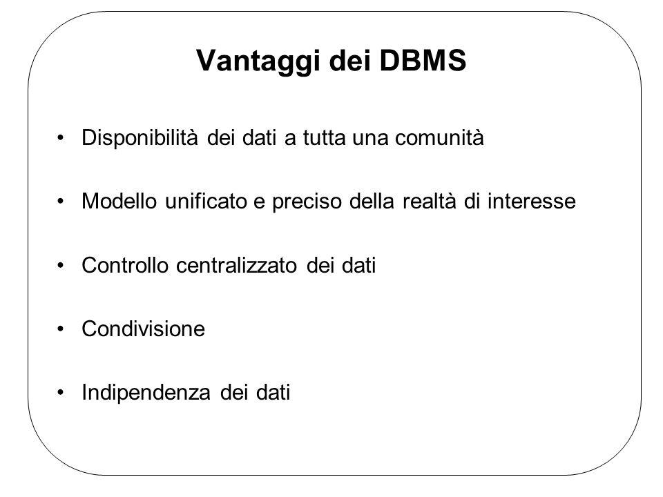 Vantaggi dei DBMS Disponibilità dei dati a tutta una comunità Modello unificato e preciso della realtà di interesse Controllo centralizzato dei dati Condivisione Indipendenza dei dati