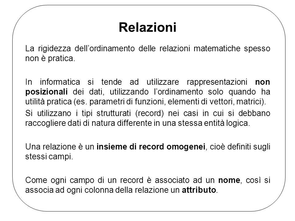 Relazioni La rigidezza dellordinamento delle relazioni matematiche spesso non è pratica.
