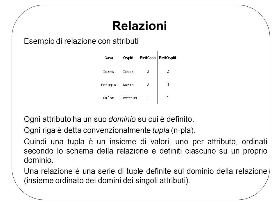 Relazioni Esempio di relazione con attributi Ogni attributo ha un suo dominio su cui è definito.