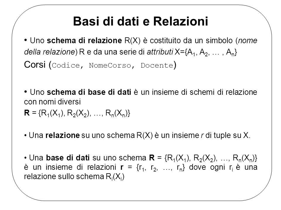Basi di dati e Relazioni Uno schema di relazione R(X) è costituito da un simbolo (nome della relazione) R e da una serie di attributi X={A 1, A 2, …, A n } Corsi ( Codice, NomeCorso, Docente ) Uno schema di base di dati è un insieme di schemi di relazione con nomi diversi R = {R 1 (X 1 ), R 2 (X 2 ), …, R n (X n )} Una relazione su uno schema R(X) è un insieme r di tuple su X.