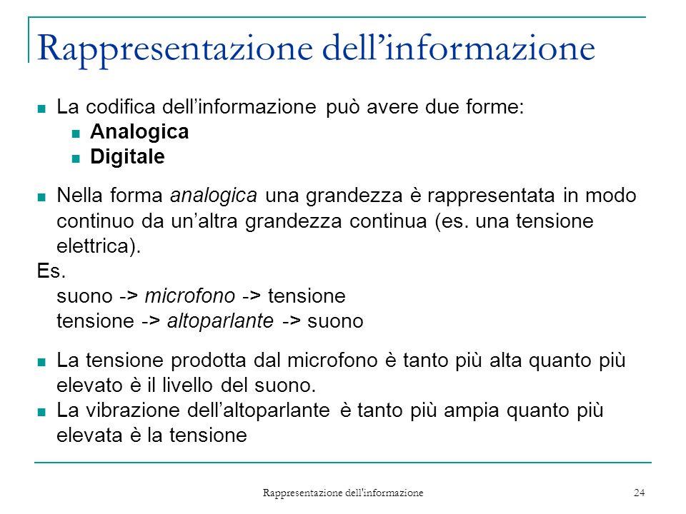 Rappresentazione dell informazione 24 La codifica dellinformazione può avere due forme: Analogica Digitale Nella forma analogica una grandezza è rappresentata in modo continuo da unaltra grandezza continua (es.