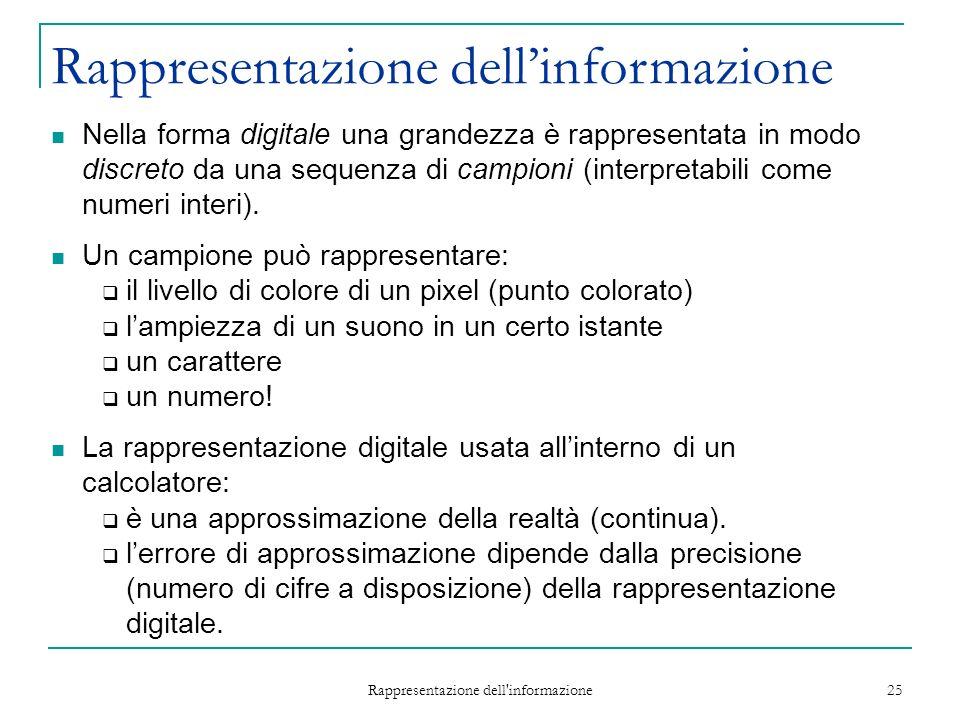 Rappresentazione dell informazione 25 Nella forma digitale una grandezza è rappresentata in modo discreto da una sequenza di campioni (interpretabili come numeri interi).