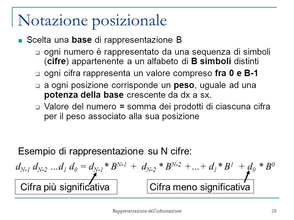 Rappresentazione dell informazione 28 Notazione posizionale Scelta una base di rappresentazione B ogni numero è rappresentato da una sequenza di simboli (cifre) appartenente a un alfabeto di B simboli distinti ogni cifra rappresenta un valore compreso fra 0 e B-1 a ogni posizione corrisponde un peso, uguale ad una potenza della base crescente da dx a sx.
