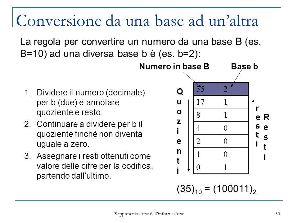 Rappresentazione dell informazione 33 Conversione da una base ad unaltra La regola per convertire un numero da una base B (es.