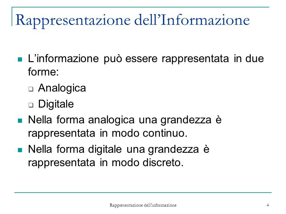 Rappresentazione dell informazione 4 Rappresentazione dellInformazione Linformazione può essere rappresentata in due forme: Analogica Digitale Nella forma analogica una grandezza è rappresentata in modo continuo.