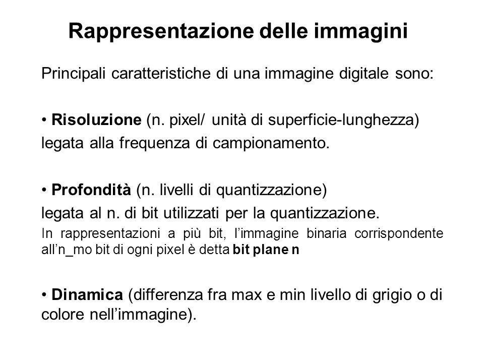 Istogramma Unimmagine può essere caratterizzata attraverso parametri statistici.