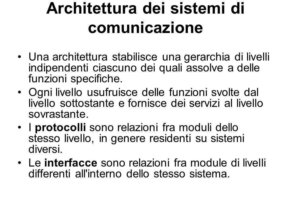Architettura dei sistemi di comunicazione Una architettura stabilisce una gerarchia di livelli indipendenti ciascuno dei quali assolve a delle funzioni specifiche.