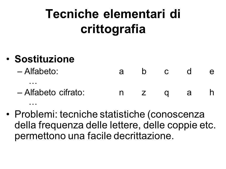 Tecniche elementari di crittografia Sostituzione –Alfabeto: a b c d e … –Alfabeto cifrato:nzqah … Problemi: tecniche statistiche (conoscenza della frequenza delle lettere, delle coppie etc.