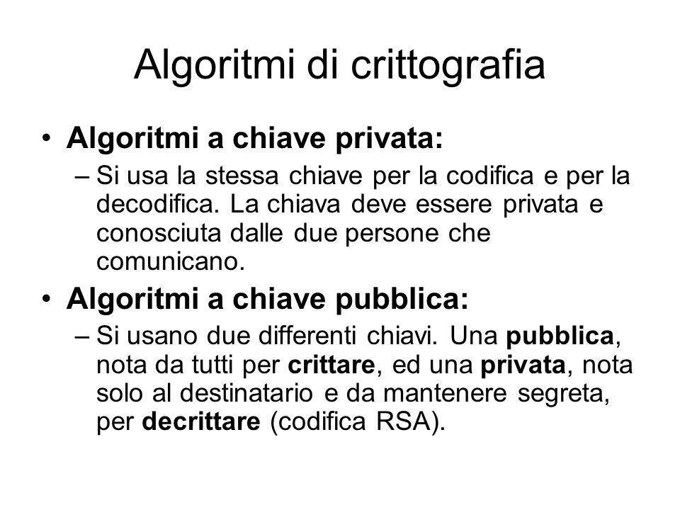 Algoritmi di crittografia Algoritmi a chiave privata: –Si usa la stessa chiave per la codifica e per la decodifica.