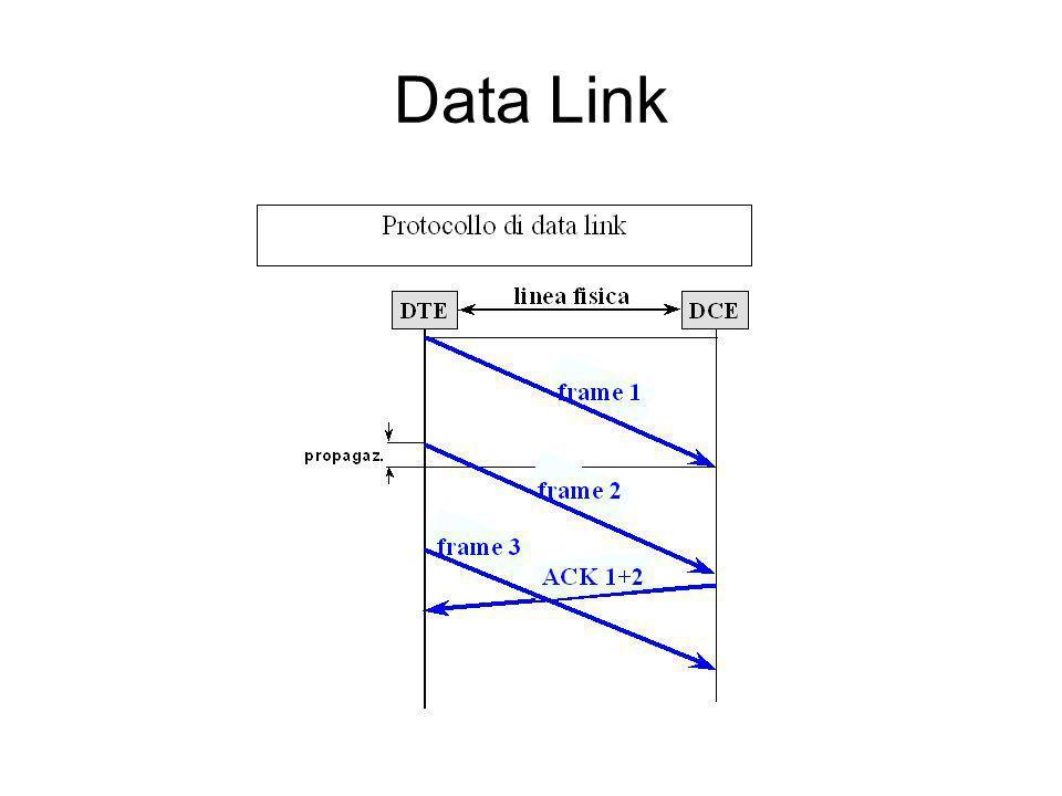 Data Link