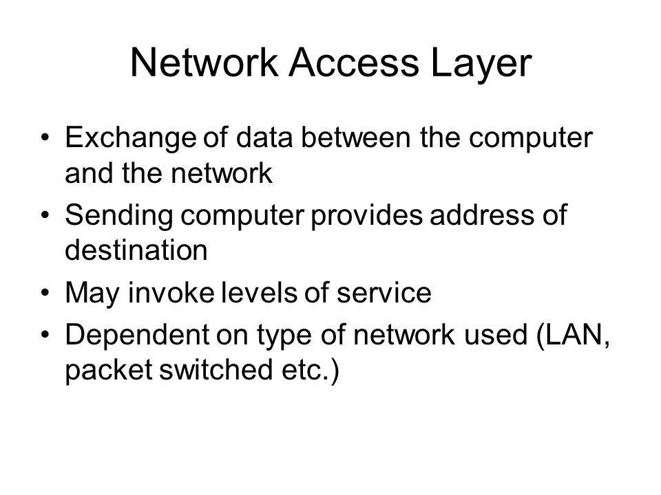 Network Access Layer Exchange of data between the computer and the network Sending computer provides address of destination May invoke levels of service Dependent on type of network used (LAN, packet switched etc.)