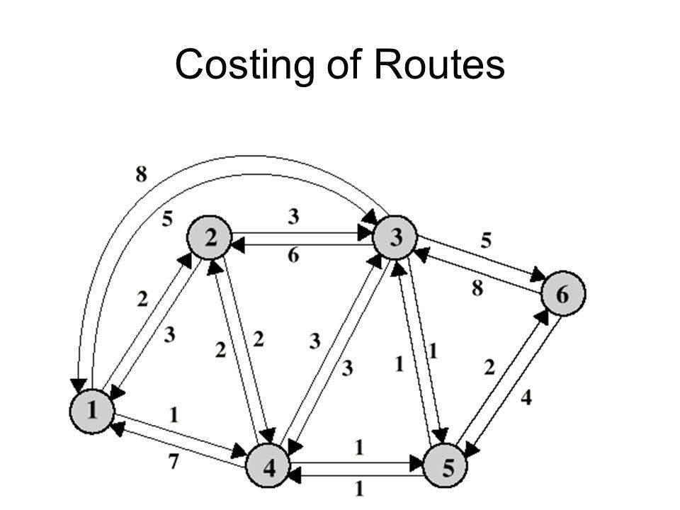 Costing of Routes