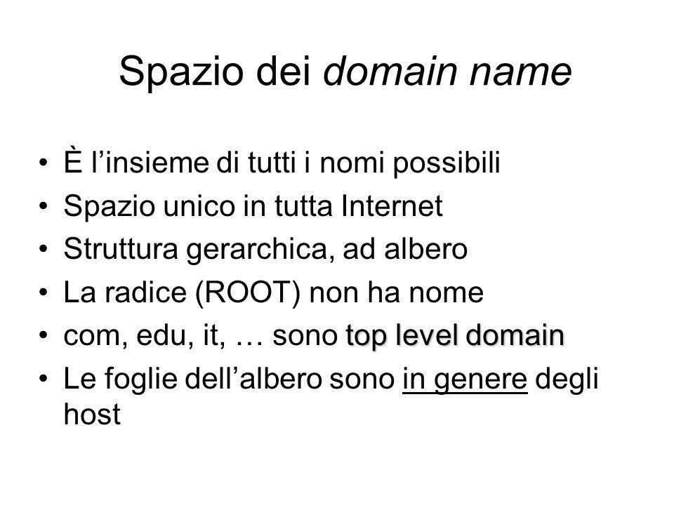 Spazio dei domain name È linsieme di tutti i nomi possibili Spazio unico in tutta Internet Struttura gerarchica, ad albero La radice (ROOT) non ha nome top level domaincom, edu, it, … sono top level domain Le foglie dellalbero sono in genere degli host