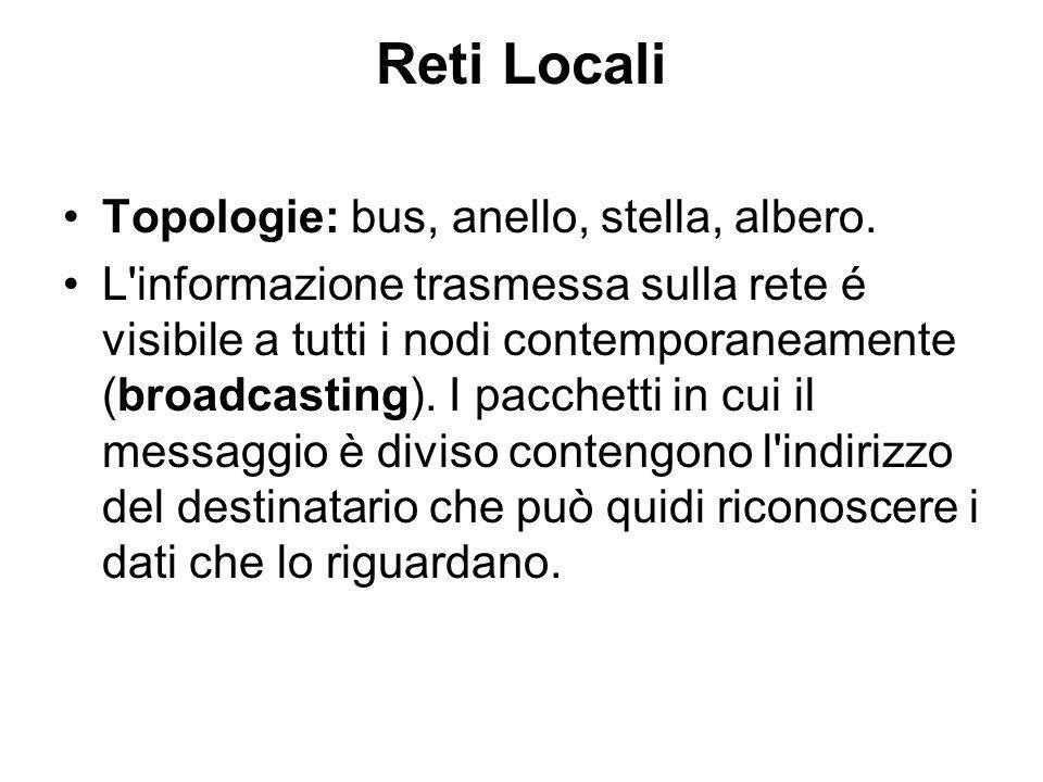 Reti Locali Topologie: bus, anello, stella, albero.