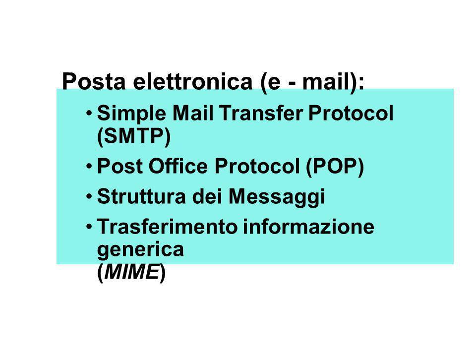 Posta elettronica (e - mail): Simple Mail Transfer Protocol (SMTP) Post Office Protocol (POP) Struttura dei Messaggi Trasferimento informazione generica (MIME)