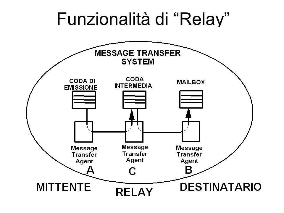 Funzionalità di Relay