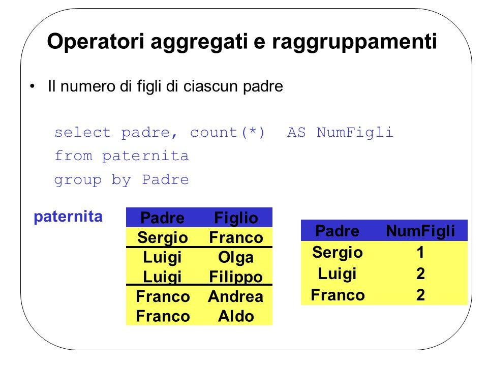 Nome e reddito del padre di Franco select Nome, Reddito from Persone, Paternita where Nome = Padre and Figlio = Franco select Nome, Reddito from Persone where Nome = (select Padre from Paternita where Figlio = Franco )