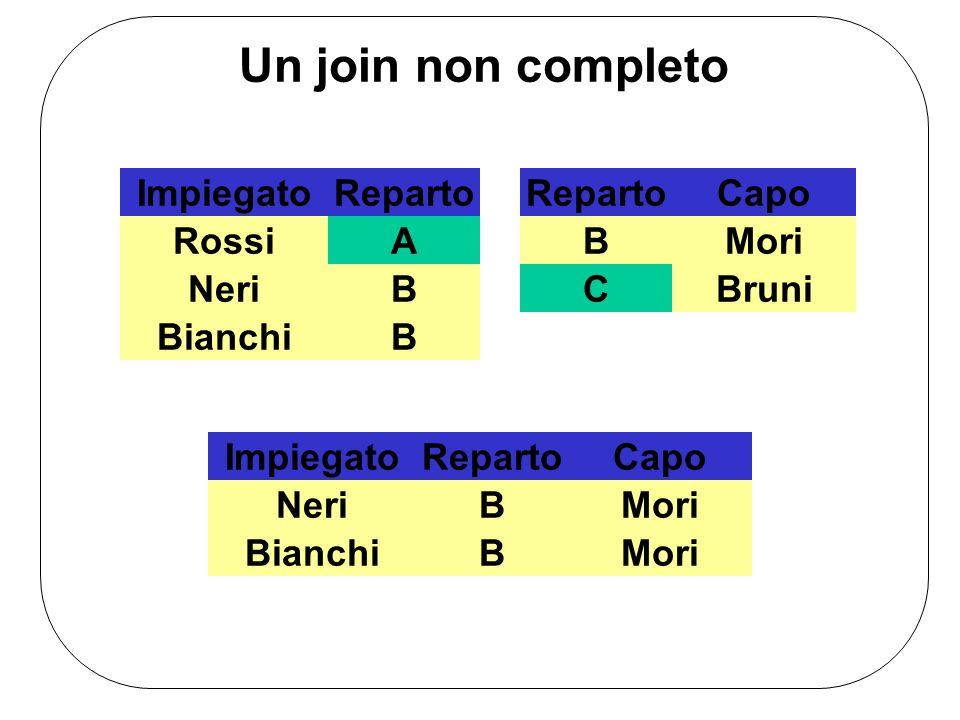 NeriBMori ImpiegatoRepartoCapo BianchiBMori ImpiegatoReparto RossiA NeriB BianchiB RepartoCapo BMori CBruni A C Un join non completo