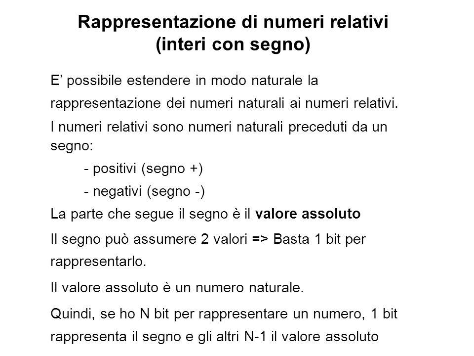 Rappresentazione di numeri relativi (interi con segno) E possibile estendere in modo naturale la rappresentazione dei numeri naturali ai numeri relativi.