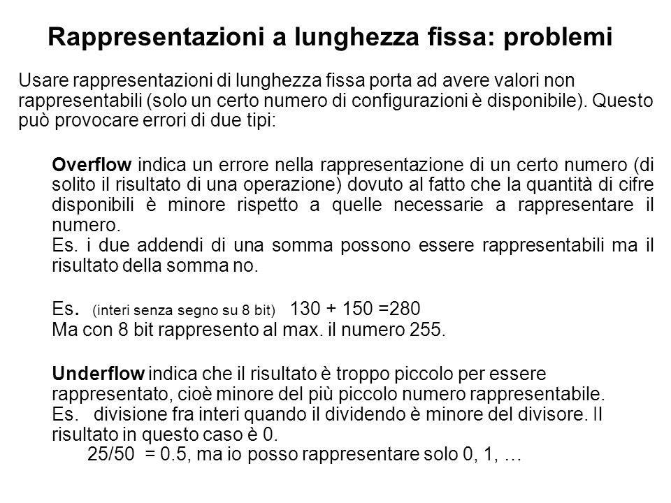 Usare rappresentazioni di lunghezza fissa porta ad avere valori non rappresentabili (solo un certo numero di configurazioni è disponibile).