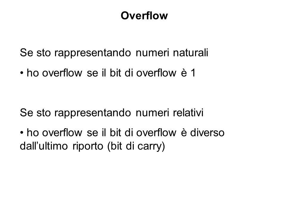 Overflow Se sto rappresentando numeri naturali ho overflow se il bit di overflow è 1 Se sto rappresentando numeri relativi ho overflow se il bit di overflow è diverso dallultimo riporto (bit di carry)