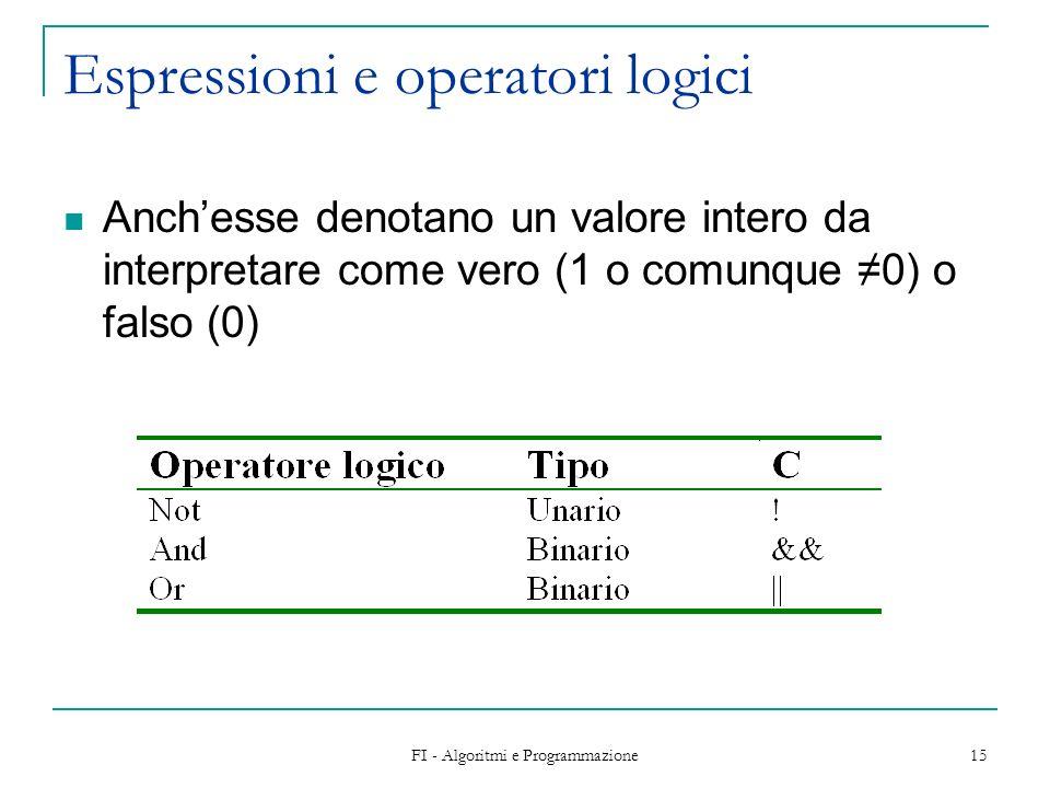 FI - Algoritmi e Programmazione 15 Espressioni e operatori logici Anchesse denotano un valore intero da interpretare come vero (1 o comunque 0) o falso (0)