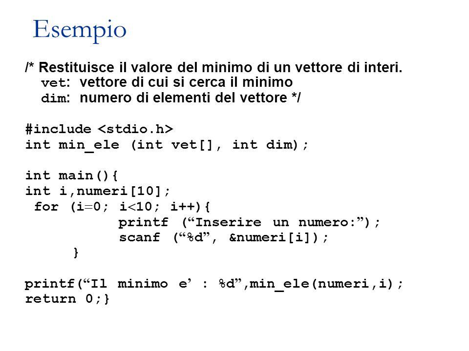 Esempio /* Restituisce il valore del minimo di un vettore di interi. vet : vettore di cui si cerca il minimo dim : numero di elementi del vettore */ #
