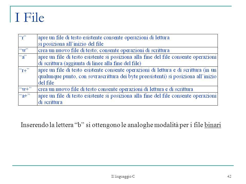 Il linguaggio C 42 I File Inserendo la lettera b si ottengono le analoghe modalità per i file binari
