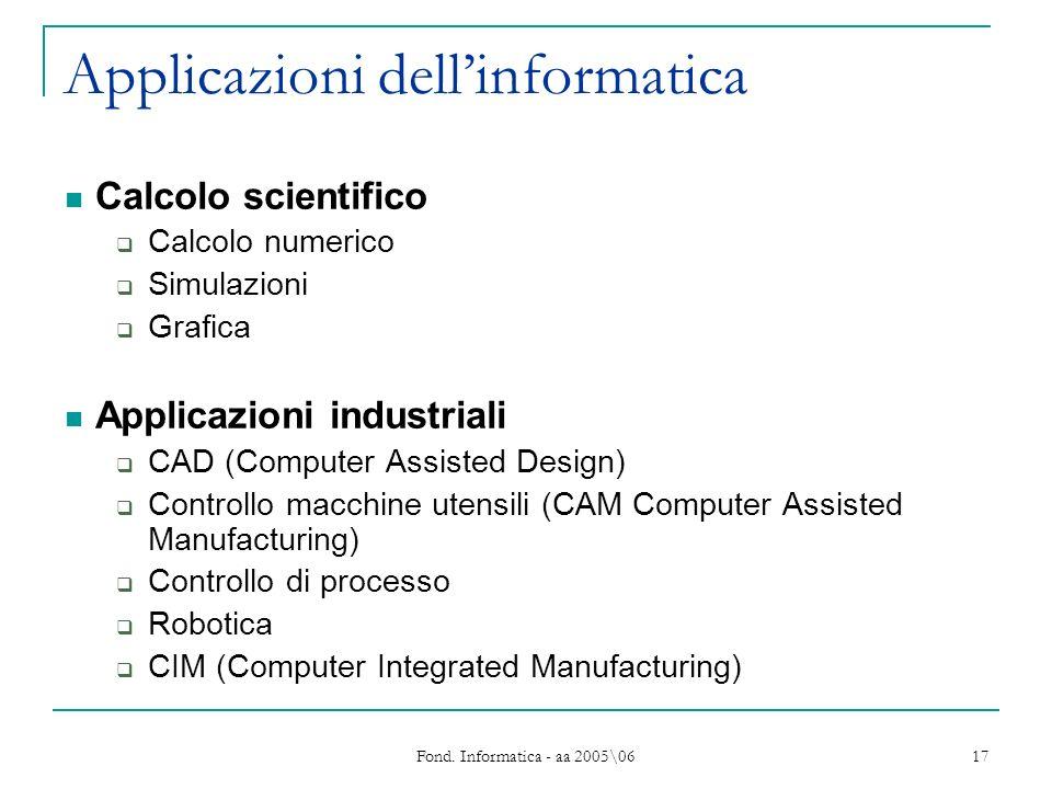 Fond. Informatica - aa 2005\06 17 Applicazioni dellinformatica Calcolo scientifico Calcolo numerico Simulazioni Grafica Applicazioni industriali CAD (