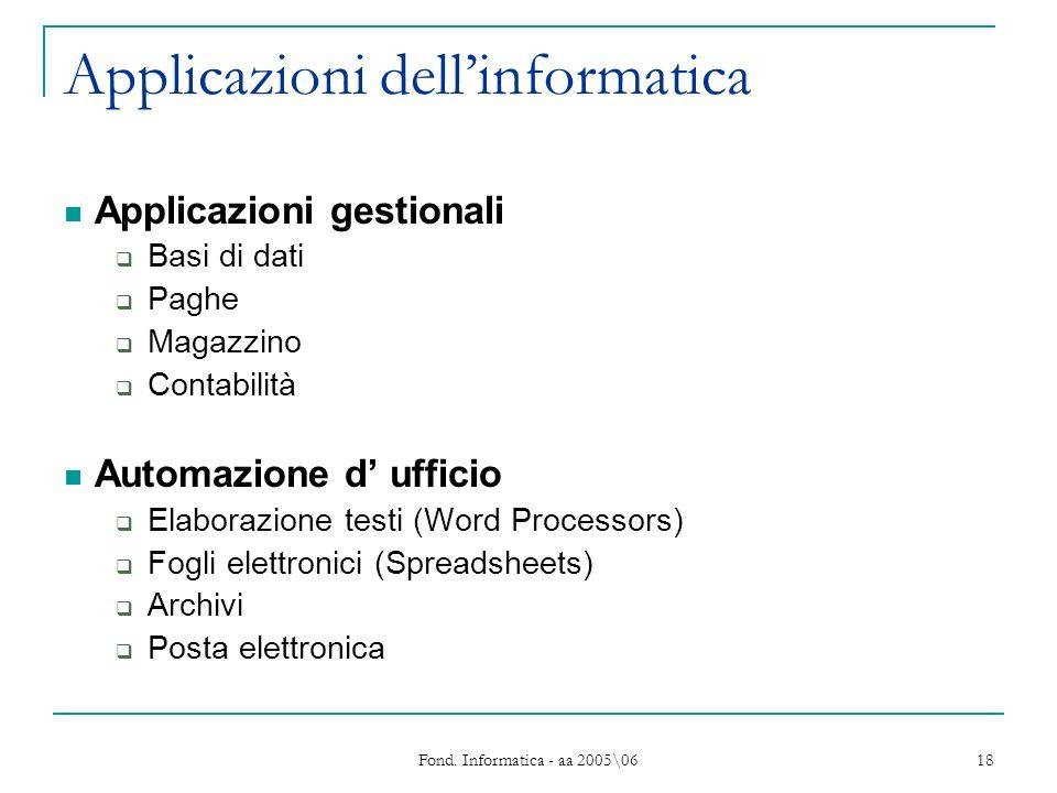 Fond. Informatica - aa 2005\06 18 Applicazioni dellinformatica Applicazioni gestionali Basi di dati Paghe Magazzino Contabilità Automazione d ufficio