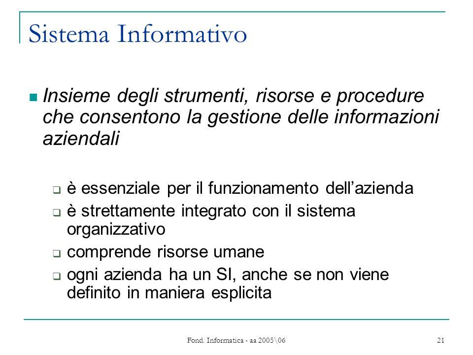 Fond. Informatica - aa 2005\06 21 Sistema Informativo Insieme degli strumenti, risorse e procedure che consentono la gestione delle informazioni azien