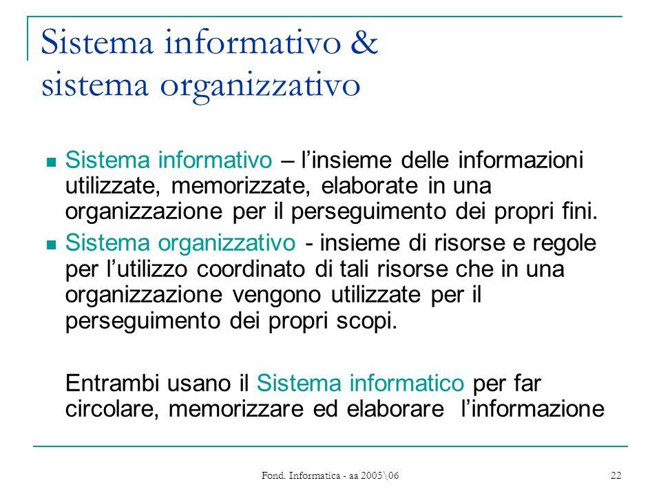 Fond. Informatica - aa 2005\06 22 Sistema informativo & sistema organizzativo Sistema informativo – linsieme delle informazioni utilizzate, memorizzat