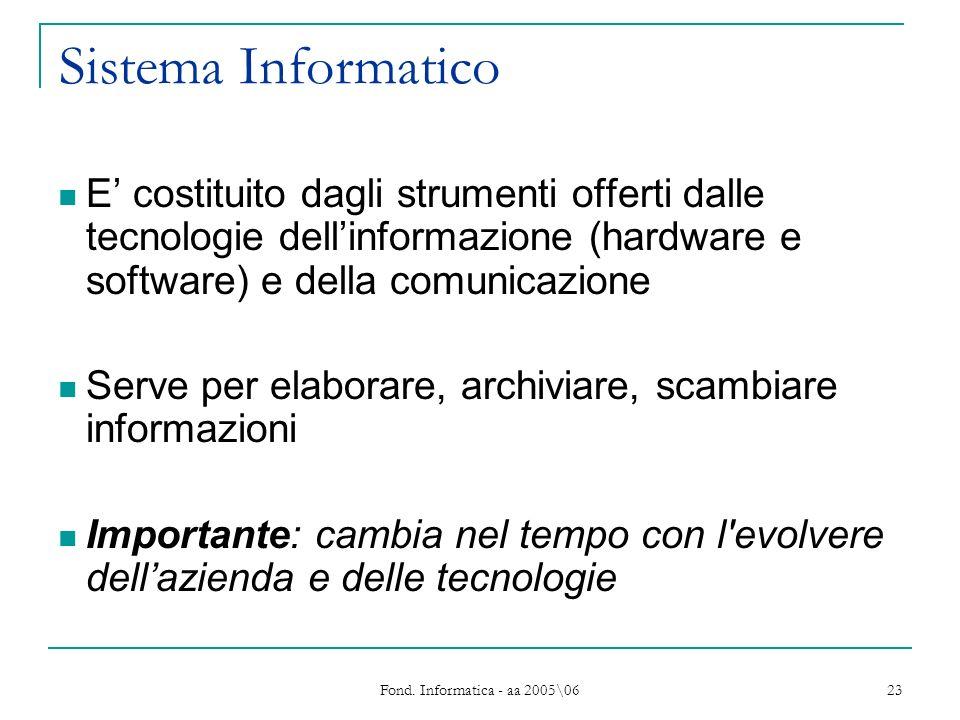 Fond. Informatica - aa 2005\06 23 Sistema Informatico E costituito dagli strumenti offerti dalle tecnologie dellinformazione (hardware e software) e d