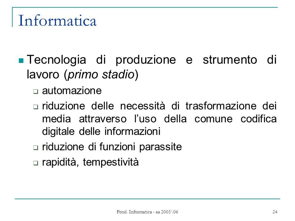 Fond. Informatica - aa 2005\06 24 Informatica Tecnologia di produzione e strumento di lavoro (primo stadio) automazione riduzione delle necessità di t