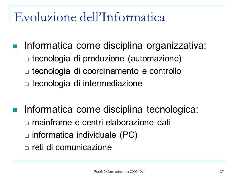 Fond. Informatica - aa 2005\06 27 Evoluzione dellInformatica Informatica come disciplina organizzativa: tecnologia di produzione (automazione) tecnolo