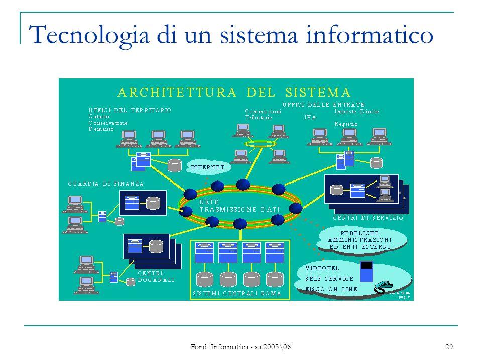 Fond. Informatica - aa 2005\06 29 Tecnologia di un sistema informatico