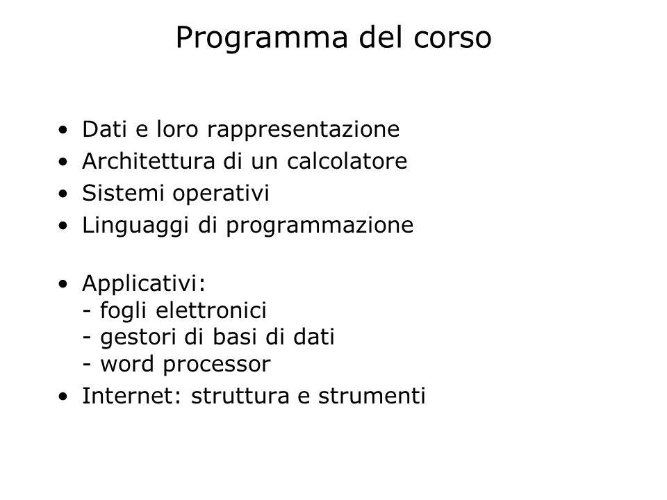 Programma del corso Dati e loro rappresentazione Architettura di un calcolatore Sistemi operativi Linguaggi di programmazione Applicativi: - fogli elettronici - gestori di basi di dati - word processor Internet: struttura e strumenti