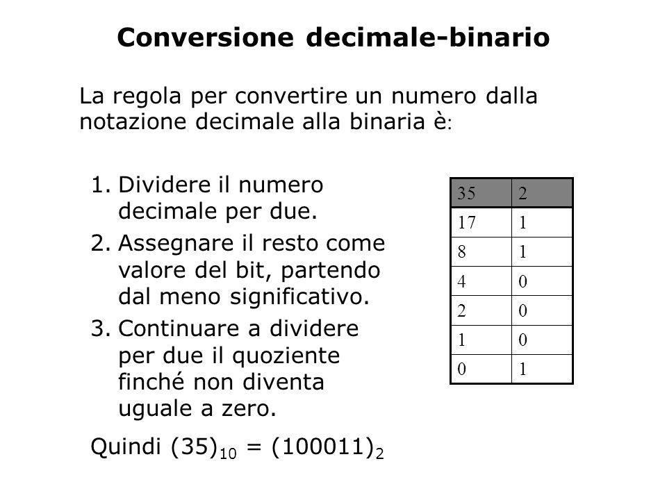 Conversione decimale-binario La regola per convertire un numero dalla notazione decimale alla binaria è : 235 10 01 02 04 18 117 1.Dividere il numero decimale per due.