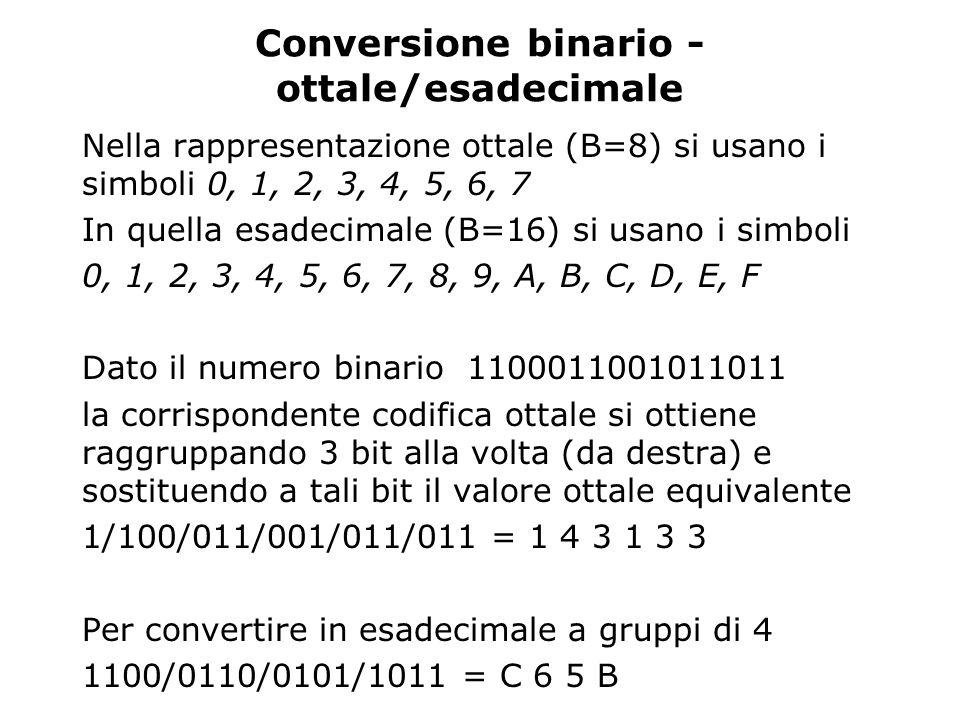 Conversione binario - ottale/esadecimale Nella rappresentazione ottale (B=8) si usano i simboli 0, 1, 2, 3, 4, 5, 6, 7 In quella esadecimale (B=16) si usano i simboli 0, 1, 2, 3, 4, 5, 6, 7, 8, 9, A, B, C, D, E, F Dato il numero binario 1100011001011011 la corrispondente codifica ottale si ottiene raggruppando 3 bit alla volta (da destra) e sostituendo a tali bit il valore ottale equivalente 1/100/011/001/011/011 = 1 4 3 1 3 3 Per convertire in esadecimale a gruppi di 4 1100/0110/0101/1011 = C 6 5 B