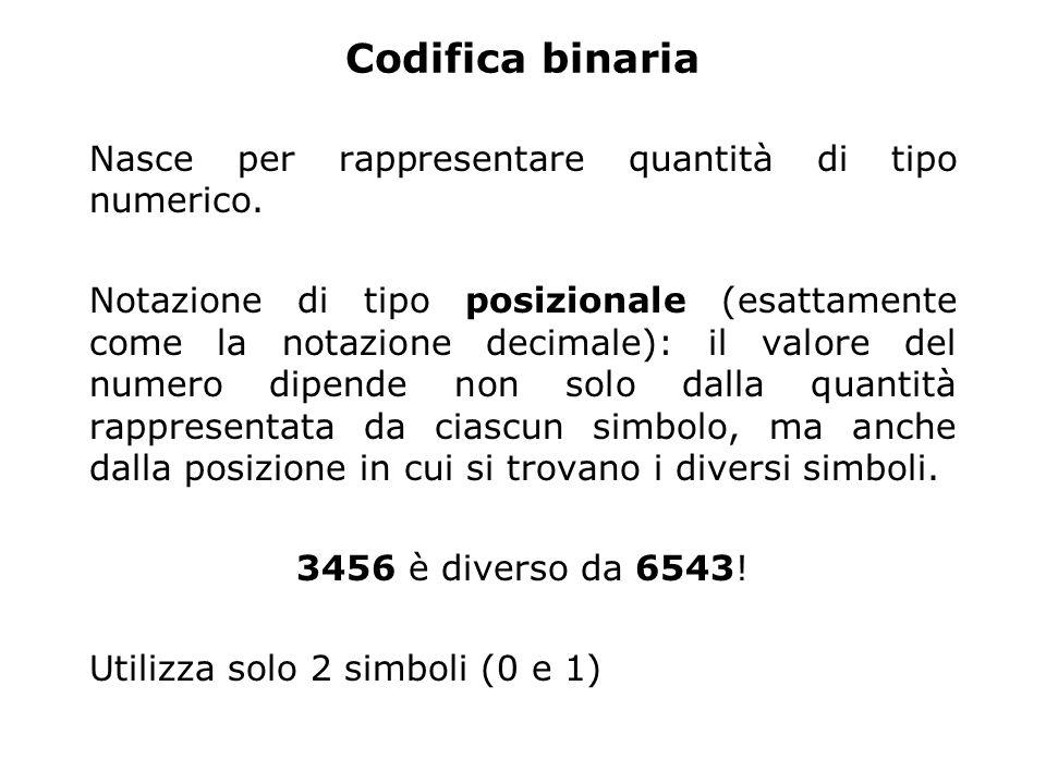 Codifica binaria Nasce per rappresentare quantità di tipo numerico.