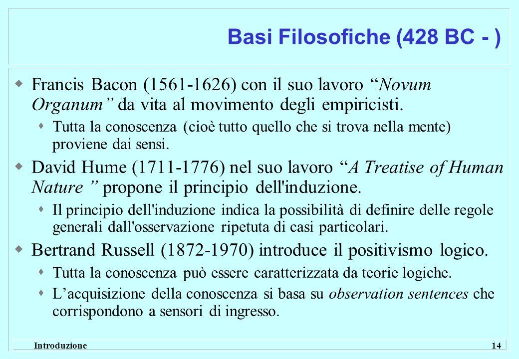Introduzione 14 Basi Filosofiche (428 BC - ) Francis Bacon (1561-1626) con il suo lavoro Novum Organum da vita al movimento degli empiricisti. Tutta l