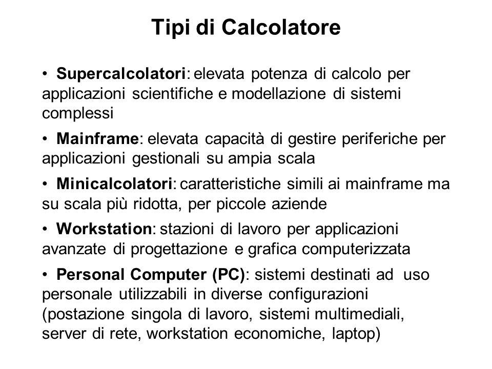 Tipi di Calcolatore Supercalcolatori: elevata potenza di calcolo per applicazioni scientifiche e modellazione di sistemi complessi Mainframe: elevata