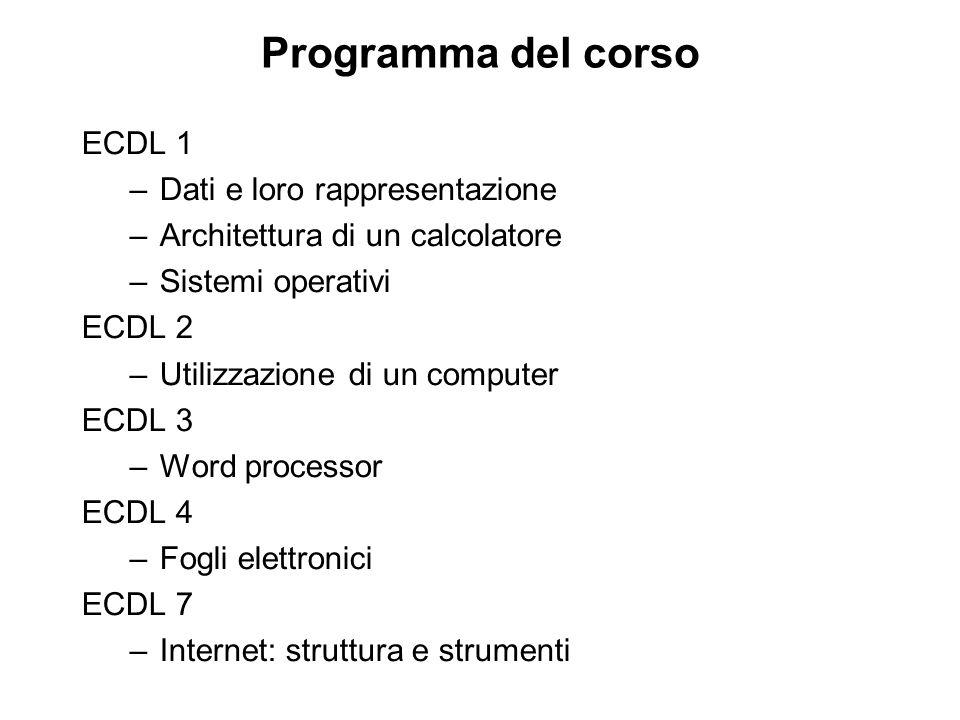 Programma del corso ECDL 1 –Dati e loro rappresentazione –Architettura di un calcolatore –Sistemi operativi ECDL 2 –Utilizzazione di un computer ECDL
