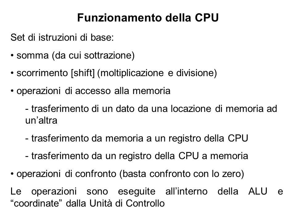 Funzionamento della CPU Set di istruzioni di base: somma (da cui sottrazione) scorrimento [shift] (moltiplicazione e divisione) operazioni di accesso