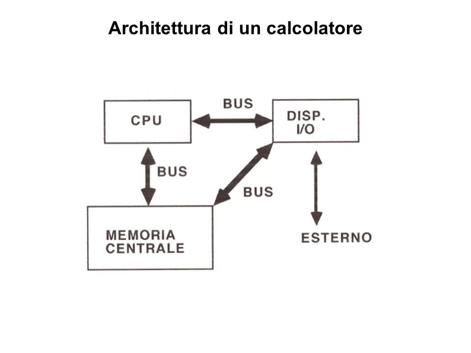 CPU: (Central Processing Unit): identificabile col microprocessore; svolge funzioni sia di elaborazione che di controllo.