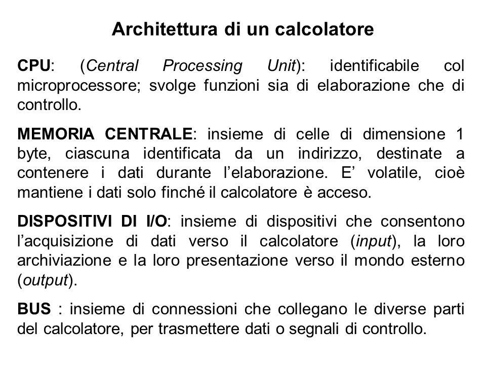 CPU: (Central Processing Unit): identificabile col microprocessore; svolge funzioni sia di elaborazione che di controllo. MEMORIA CENTRALE: insieme di