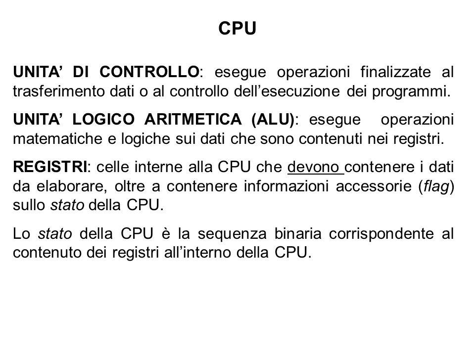 CPU UNITA DI CONTROLLO: esegue operazioni finalizzate al trasferimento dati o al controllo dellesecuzione dei programmi. UNITA LOGICO ARITMETICA (ALU)