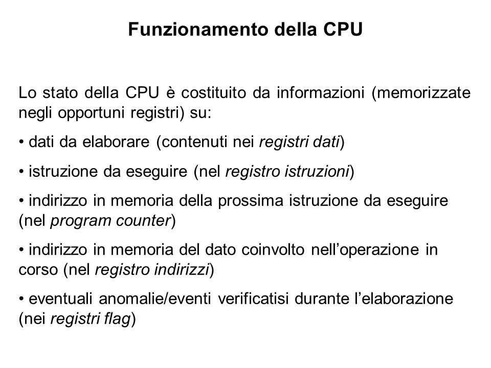 Funzionamento della CPU Lo stato della CPU è costituito da informazioni (memorizzate negli opportuni registri) su: dati da elaborare (contenuti nei re