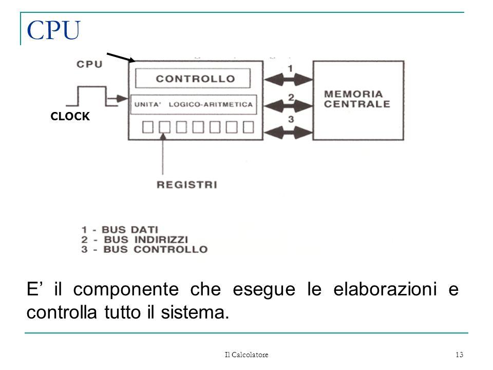 Il Calcolatore 13 CPU CLOCK E il componente che esegue le elaborazioni e controlla tutto il sistema.