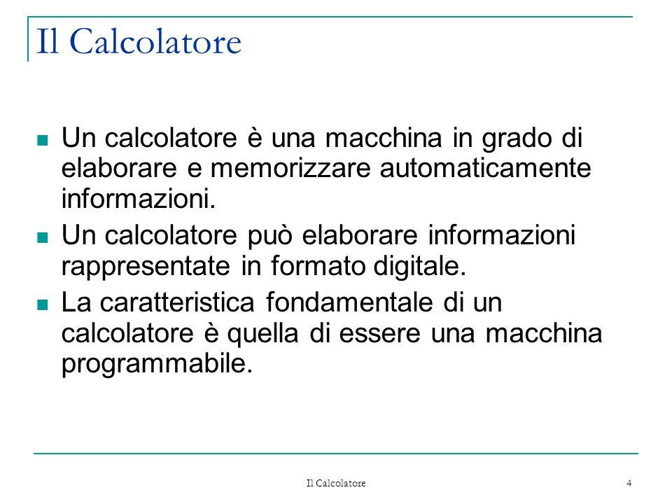 Il Calcolatore 5 Il funzionamento di un calcolatore segue queste tre fasi: Legge un insieme di informazioni (dati di input).